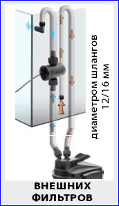 Заменяемая УВ лампа Aquael Multi UV 3 Вт. совместима с фильтрами AQUAEL серии FZN, Fan-2, Fan-3 и MINIKANI.