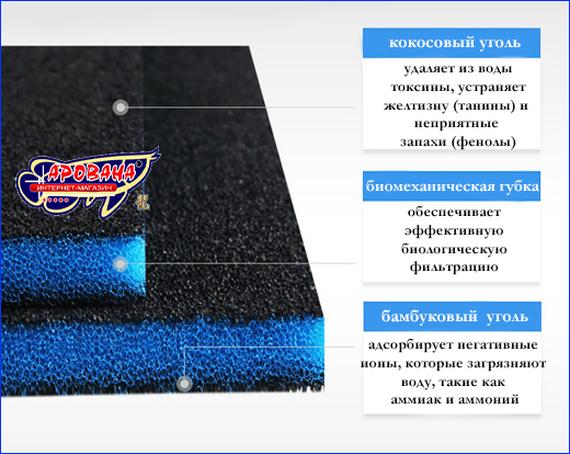 Фильтрующая губка, AQUAXER губка/поролон 2 в 1, 50х40х2 см.