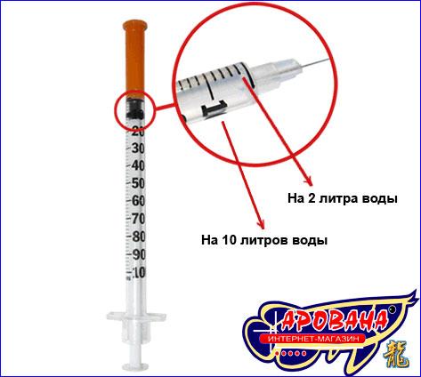 Сколько капель в 1 мл bolshoyvoprosru