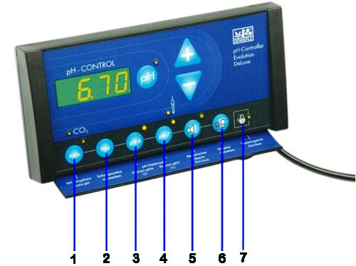 Dennerle pH-Controller  Evolution DeLuxe, - прибор для обеспечения контролируемой подачи СО2 в аквариум.