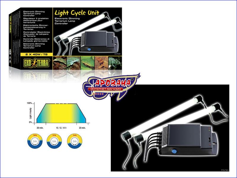 Контроллер света Exo Terra Light Cycle Unit 2х40 Вт