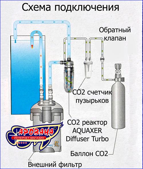 Проточный реактор co2 своими руками