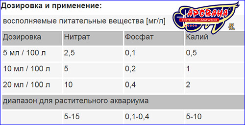 Дозировка и применение - Dennerle NPK Booster.