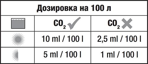 Значения для внесения удобрения JBL Proscape NPK Macroelements