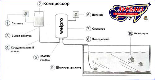 weipro et-100 схема подключения