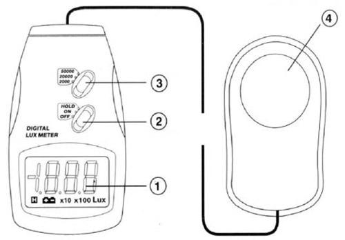 Схема передней панели оптического датчика.