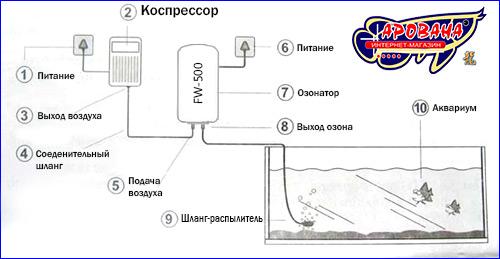 Схема подключения озонатора.