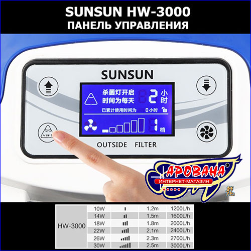 SunSun HW-3000