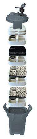 Sera Fil Bioactive 250 UV внешний аквариумный фильтр со встроенным UV стерилизатором для оптимального очищения аквариумной воды.
